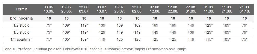 savas-cene 2015-evia