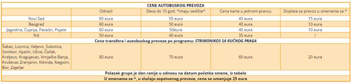 Tabela prevoza za putnike koji koriste bus prevoz