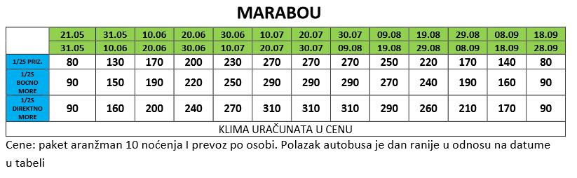 Vila Marabu bus prevoz
